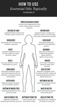 Make the most of your Essential Oils with this Head-to-Toe guide!