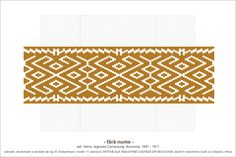 Semne Cusute: MOTIVE: model pentru incret (P5, M17) Simple Cross Stitch, Hama Beads, Beading Patterns, Pixel Art, Embroidery, Model, Folk, Design, Traditional
