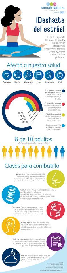 Diseño original para Infografías del blog Consérvate de Calvo España.  http://conservate.es/