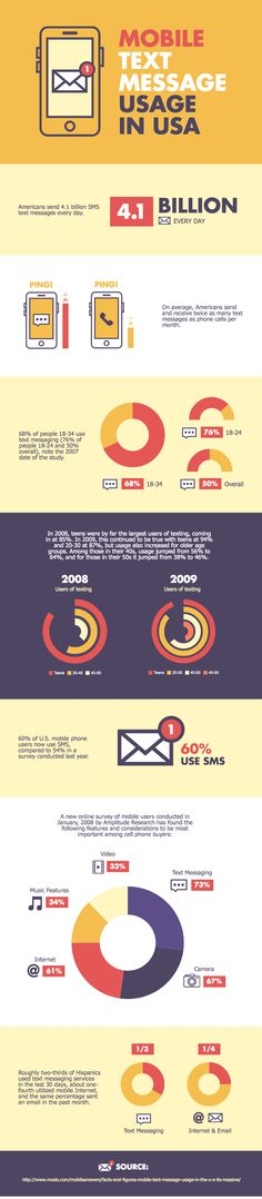 Infographic Ideas easy infographic template : Visualise important insights into music education with this PRO ...
