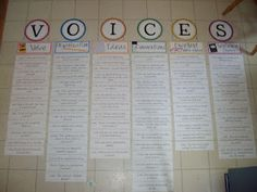 VOICE writing bulletin with strategy cards