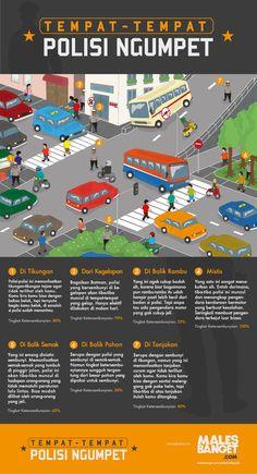 Infografis: Tempat-Tempat Polisi Ngumpet