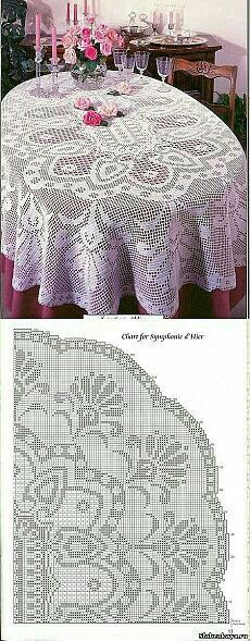 Knitting by a fillet Golden Delicious cloth hook! Crochet Tablecloth Pattern, Crochet Doily Diagram, Filet Crochet Charts, Crochet Bedspread, Crochet Motif, Crochet Doilies, Crochet Round, Crochet Home, Thread Crochet