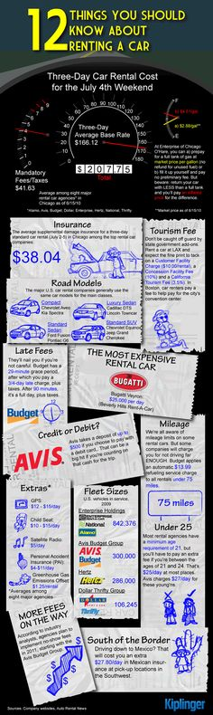 12 Things You Should Know About Renting A Car