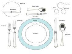 Cómo poner una mesa formal