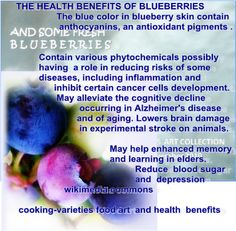 The Health Benefits of Blueberries.