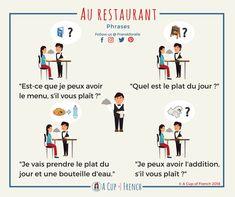 Au restaurant - phrases utiles
