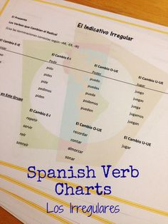 Debbie's Spanish Learning: Spanish Verb Charts {The Irregular Indicative}