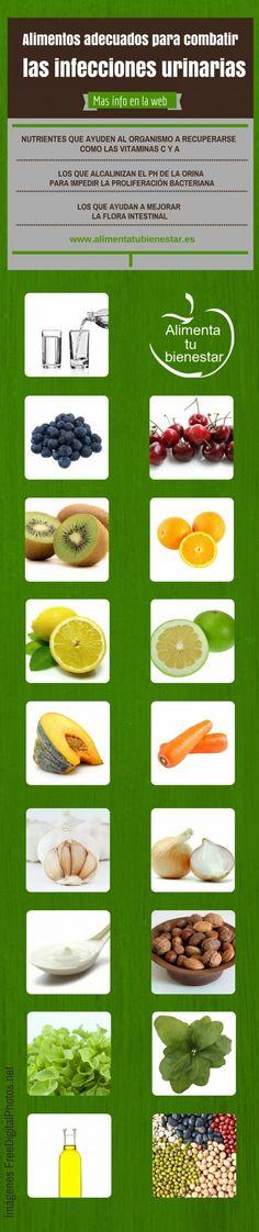 #infografia Alimentos adecuados para las #Infecciones Urinarias #alimentatubienestar