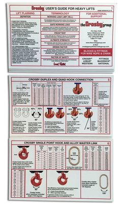 New Crosby Rigging Card