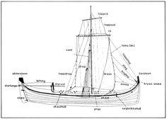 Teknisk beskrivelse av Nordlandsbåten | Arctandria Tromsø Kystlag