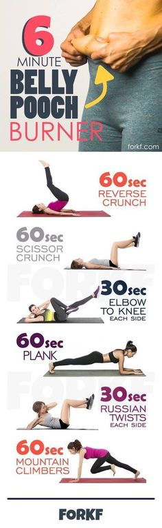 Got six minutes? Then why not using them wisely? This quick abs workout is a fat melter and will help you get that six pack abs you've always wanted.