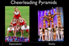 More like high school cheerleading compared to competitive cheerleading. Funny Cheer Quotes, Cheer Qoutes, Cheer Funny, Cheerleading Quotes, Cheerleader Games, Competitive Cheerleading, School Cheerleading, Volleyball Quotes, Volleyball Gifts