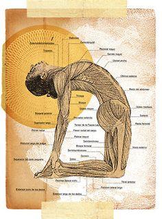 71 best kundalini images on pinterest  spirituality