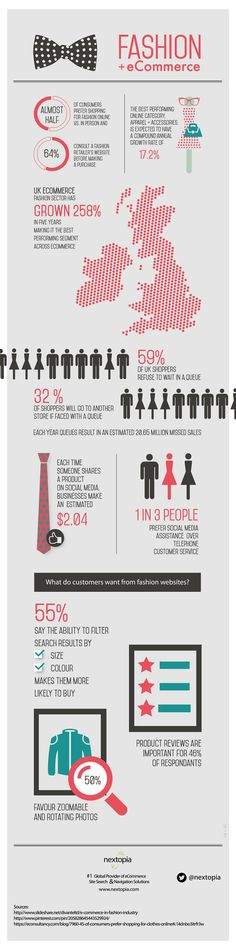 eCommerce Infographic: Fashion Growth | eCommerce Resources by Nextopia. The #1 global provider of eCommerce site search & navigation solutions.