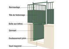 Rénover un portillon - http://www.systemed.fr/