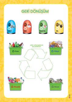 3. Sınıf Konu Anlatım Afişler Class Decoration, Primary School, Preschool Activities, Wordpress Theme, Montessori, Earth Day, Recycling, Science, Education