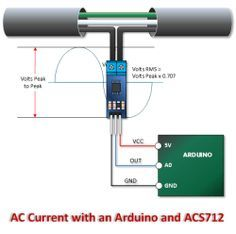 How to Measure AC Current with an Arduino and an ASC712 The cool thing about an ACS712 is that current is measured is measured in two directions.