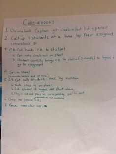 Standard Operating Procedure Sop  School Organization