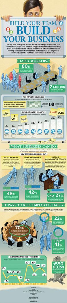 Just because you love your business doesn't mean your employees do! The Real Cost of Unhappy Employees infographic