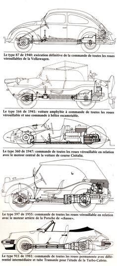 1961 vw beetle wiring diagram