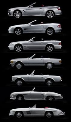 Evolution of the SL