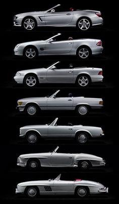 #Mercedes Benz #SL Evolution #MercedesBenzofHuntValley