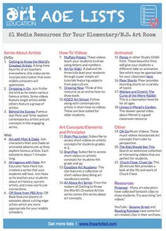 21 Media Resources to Use in Your Elementary or Middle School Art Room The Art of Education University : 21 Media Resources to Use in Your Elementary or Middle School Art Room High School Art, Middle School Art, School School, Primary School, Elementary Art Rooms, Elementary Schools, Art Worksheets, Art Curriculum, Art Lesson Plans