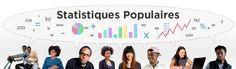 Les Statistiques populaires ? C'est une nouvelle campagne du CRAN. En 2007, le CRAN a lancé en France le débat sur les statistiques ethniques, et depuis, malgré les obstacles et les polémiques, les choses ont pas mal avancé.