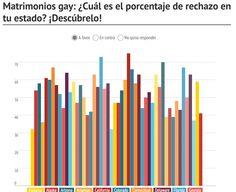 Enchufetv gays y heterosexual define