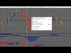Forex Manual Trailing Stop, Exiting A Forex Trade - YouTube
