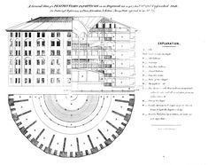 Scientific management and the enduring love of the open plan office - Workplace Insight Martin Perez, Scientific Management, Circular Buildings, Political Prisoners, Building Design, Open Plan, Workplace, Insight, How To Plan