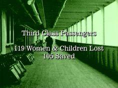 third class passengers 119 women and children lost, 105 saved.