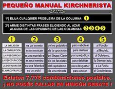 NOTICIAS VERDADERAS: EL BUEN MANUAL DEL PROCESADO KIRCHNERISTA.