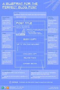 The Blueprint for the Perfect Blog Post  Infographic -- really good, and would be good for a homeschool writing assignment too! :)