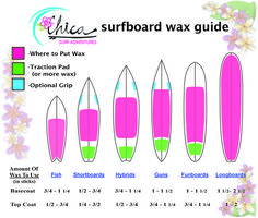 How to Surf 101: How to Wax a Surfboard Visit our video blog to learn more!