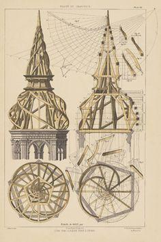 Flèche torse, par Mazerolle, fin XIXe s