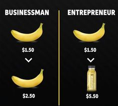 The right Business mentality to adopt is a Winning Business Mentality. This is where you'll learn how to become a real and successful entrepreneur! Entrepreneur Motivation, Business Motivation, Entrepreneur Quotes, Business Entrepreneur, Business Quotes, Quotes Motivation, Daily Motivation, Motivation Inspiration, Sales Motivation
