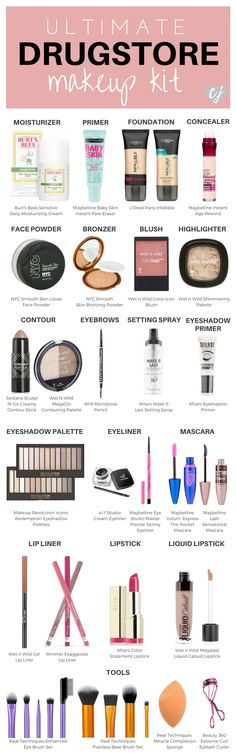 Ultimate Drugstore Makeup Kit This is your ultimate guide to drugstore makeup! I've rounded up the best of the best for each category to complete your makeup kit! The post Ultimate Drugstore Makeup Kit appeared first on School Ideas. Makeup Moisturizer, Dupe Makeup, Makeup 101, Makeup Hacks, Skin Makeup, Makeup Tools, Makeup Ideas, Makeup Guide, Makeup Geek