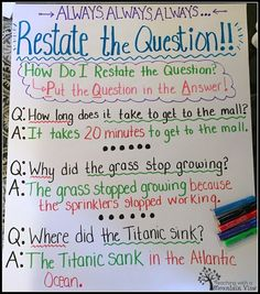 Question Lesson Restating the Question Anchor Chart. Helps students visualize how to put the question in the answer!Restating the Question Anchor Chart. Helps students visualize how to put the question in the answer! 3rd Grade Writing, Third Grade Reading, Second Grade, Maths 3e, Writing Anchor Charts, Questioning Anchor Chart, Summary Anchor Chart, Metacognition Anchor Charts, Evidence Anchor Chart