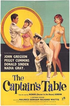 [VOIR-FILM]] Regarder Gratuitement The Captain's Table VFHD - Full Film. The Captain's Table Film complet vf, The Captain's Table Streaming Complet vostfr, The Captain's Table Film en entier Français Streaming VF Popular Movies, Latest Movies, Hd Movies, Movie Tv, John Gregson, Movie Collage, Harry Potter Film, Movies Playing, Now And Then Movie