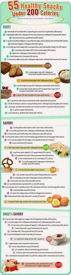 Secret of Healthy Life: Get More Nutirition Tips:  55 Healthy Snacks