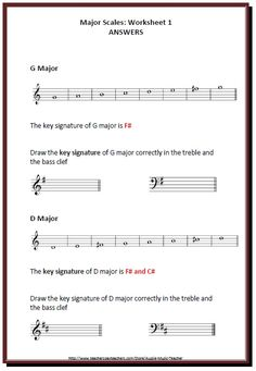 MAJOR SCALES: This resource investigates how major scales are constructed. Also included are THREE worksheets and an  answer sheet for each of the worksheets   $
