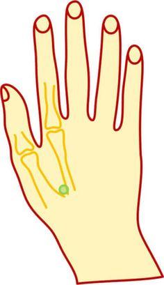 Akupresura - bod při nachlazení, rýmě, bolesti v krku Home Doctor, Accupuncture, Varicose Veins, Health Advice, Ayurveda, Massage, Reiki, Health Fitness, Akupresurní Body