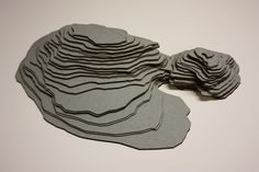 Card contour model