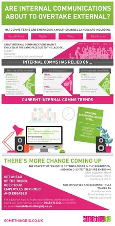 Are Internal Communications About To Overtake External? Corporate Communication, Forms Of Communication, Media Literacy, Use Of Technology, Employee Engagement, Budgeting, Infographic, Career, Design Ideas