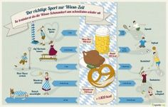 Online Marketing Trainee Contest: Zielsprint bei MySportsMap   Scout24 Corporate Blog   2.10.2013