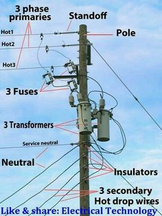 Electrical Engineering Books: 3 phase and two transformers
