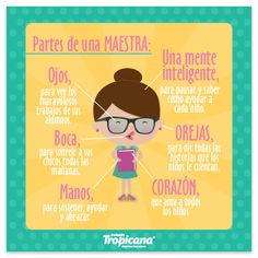 Las partes de una maestra son.. Reading Activities, Art Activities, School Images, Dual Language, Teachers' Day, Learning Spanish, Classroom Organization, Teacher Appreciation, Nursery Art