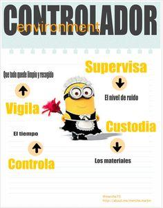 ROL DE CONTROLADOR - Imagenes Educativas